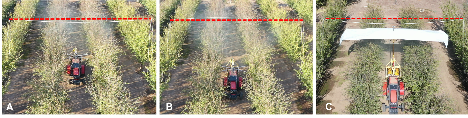 UC Davis Digital Agriculture Lab Photo - Aerial images captured from DJI Mavic drone. (A) it demonstrates the rest position of the ribbon, (B) it shows how cloud of droplets could lift the ribbon, mostly the left side, (C) it shows the backstop system could capture the cloud and therefore the ribbon remained in its rest position.