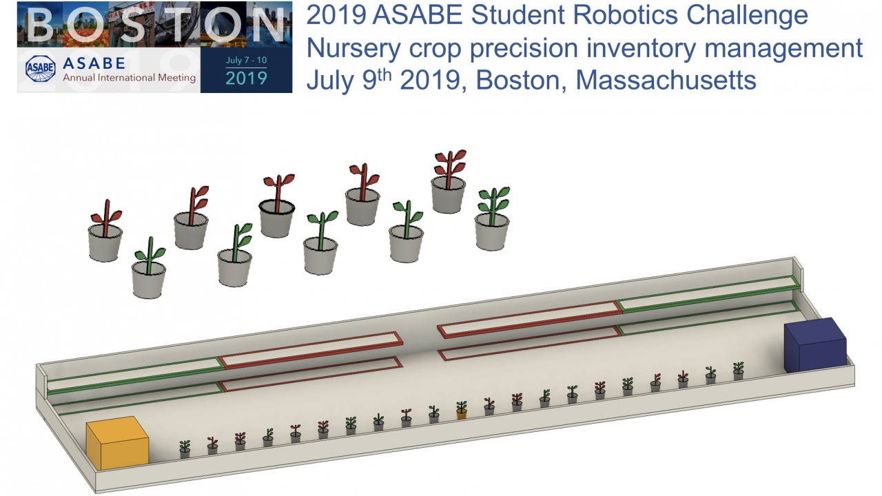 Playing field for the 2019 ASABE Robotics Competition